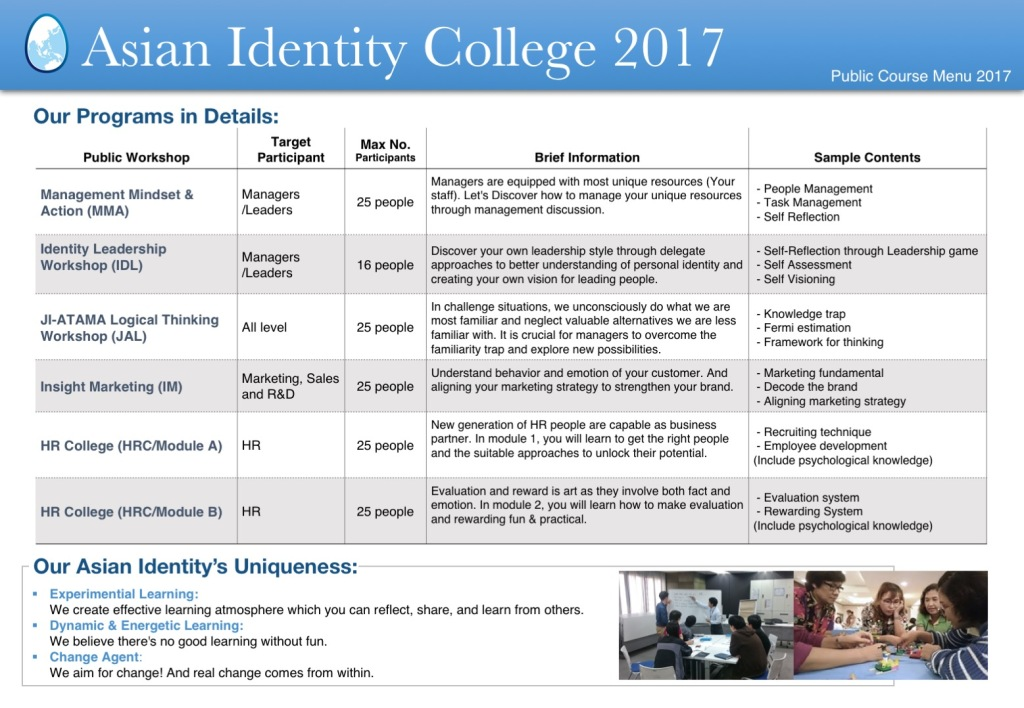 Asian Identity College
